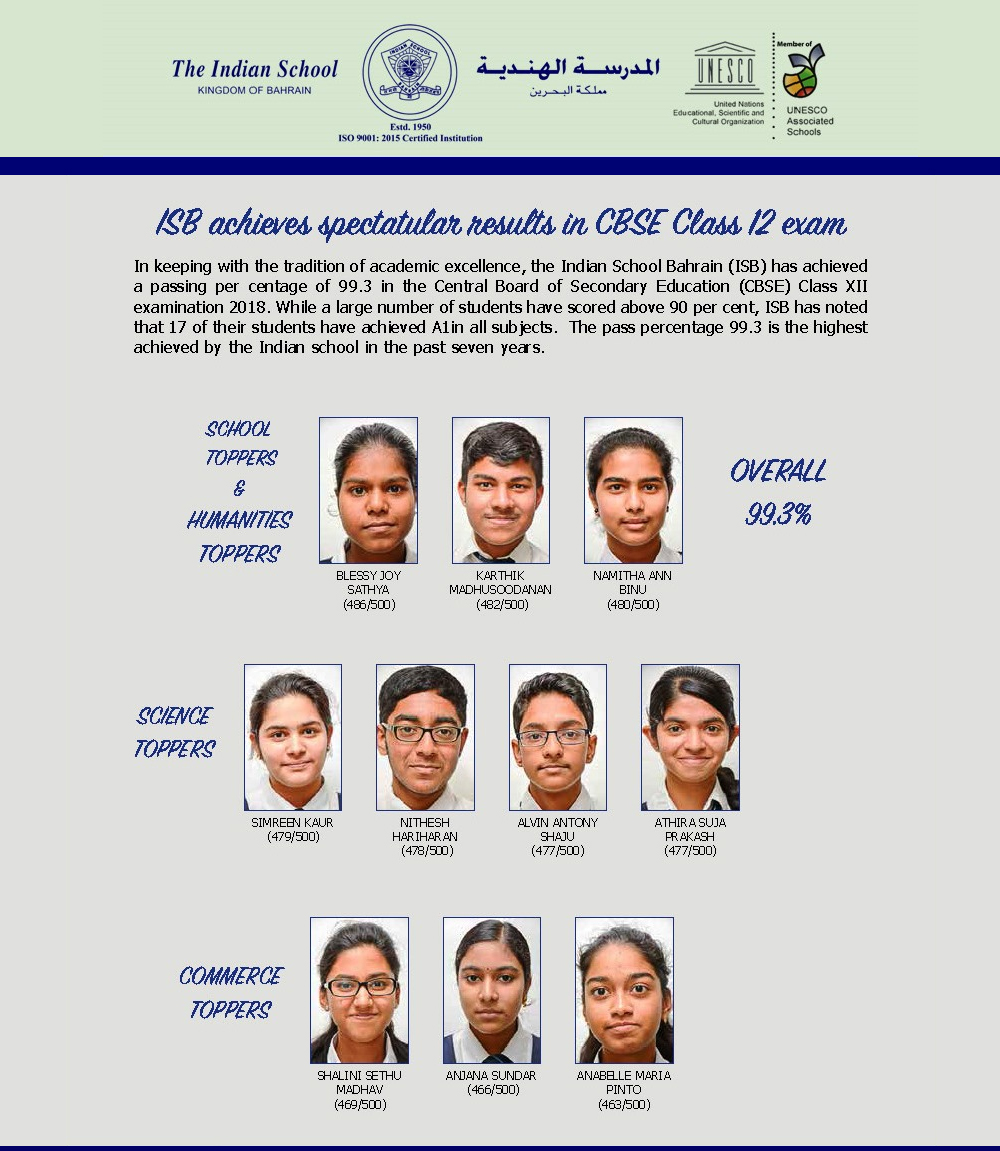 School Toppers - The Indian School, Bahrain
